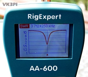2015 July 23 Rig Expert AA-600 compressed VK3PI